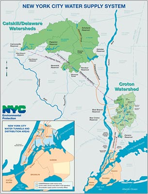 NYC Water Supply System